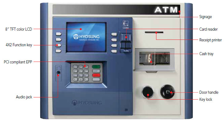 how to get an atm machine at your business