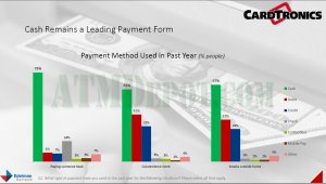 Cash Use Survey
